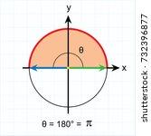 radian measure of some standard ... | Shutterstock .eps vector #732396877