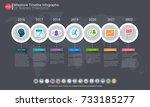 milestone timeline infographic... | Shutterstock .eps vector #733185277