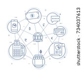 fin tech  financial technology  ... | Shutterstock .eps vector #734037613