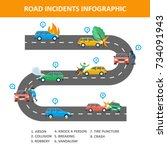 road incident infographic.... | Shutterstock .eps vector #734091943