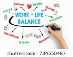 work life balance concept.... | Shutterstock . vector #734550487