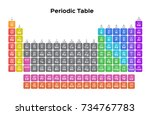 periodic table vector   science ... | Shutterstock .eps vector #734767783
