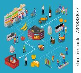 supermarket isometric flowchart ... | Shutterstock . vector #734883877