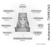 avatar of a woman in the... | Shutterstock .eps vector #734981563