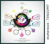 infographic concept | Shutterstock .eps vector #735621997