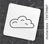 doodle cloud | Shutterstock .eps vector #735754867