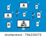 hacker use krack method for... | Shutterstock .eps vector #736210273