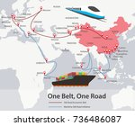 one belt  one road  chinese... | Shutterstock .eps vector #736486087