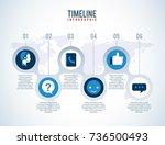 timeline infographic world call ... | Shutterstock .eps vector #736500493