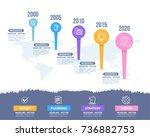 timeline history infographics... | Shutterstock .eps vector #736882753