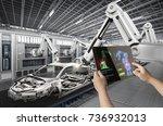 human control 3d rendering... | Shutterstock . vector #736932013