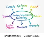 content marketing strategy... | Shutterstock .eps vector #738043333