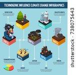 human activity influence on... | Shutterstock .eps vector #738075643