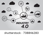 icon of industry 4.0 concept ... | Shutterstock .eps vector #738846283
