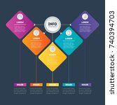 vector infographic. investor... | Shutterstock .eps vector #740394703