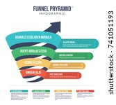 funnel spiral hierarchy pyramid ... | Shutterstock .eps vector #741051193