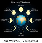 phases of the moon vector... | Shutterstock .eps vector #743100403