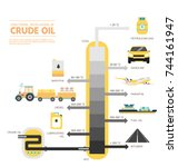 fractional distillation of... | Shutterstock .eps vector #744161947