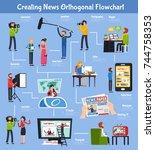 creating news orthogonal... | Shutterstock .eps vector #744758353