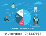 market segmentation infographic ... | Shutterstock . vector #745837987