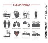 sleep apnea. symptoms treatment ... | Shutterstock . vector #746138257