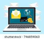 vector illustration of pay per... | Shutterstock .eps vector #746854063