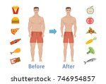 the influence of diet on the... | Shutterstock . vector #746954857