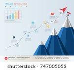 milestone timeline infographic... | Shutterstock .eps vector #747005053