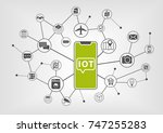 internet of things concept with ... | Shutterstock .eps vector #747255283