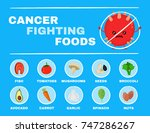 food fighting cancer... | Shutterstock .eps vector #747286267