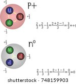 quark composition of a proton... | Shutterstock .eps vector #748159903