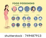 food poisoning infographic.... | Shutterstock .eps vector #749487913