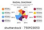 radial diagram infographic... | Shutterstock . vector #750923053