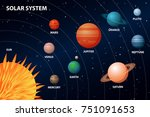 solar system with the sun and... | Shutterstock .eps vector #751091653