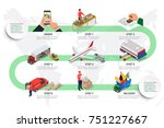 concept of the fast grocery... | Shutterstock .eps vector #751227667