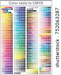 Color print test page. Illustration CMYK colors for print. Vector color palette  | Shutterstock vector #752063287