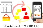 smartphone show order and... | Shutterstock . vector #752101147