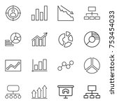 thin line icon set   target... | Shutterstock .eps vector #753454033
