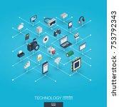 technology integrated 3d web...