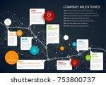 vector infographic timeline... | Shutterstock .eps vector #753800737