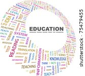 Education. Word Collage On...