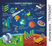 isometric galaxy space... | Shutterstock .eps vector #757926547