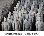 Terracotta Warriors   Xian ...
