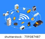 internet of things layout. iot... | Shutterstock . vector #759387487