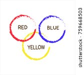 Three Primary Colors.