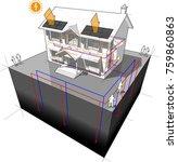 3d illustration of diagram of a ... | Shutterstock . vector #759860863