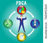 pdca diagram  plan  do  check ... | Shutterstock .eps vector #760492363