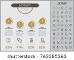 mobility infographic template ...   Shutterstock .eps vector #763285363