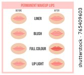 permanent makeup lips. types of ... | Shutterstock .eps vector #765409603