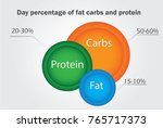calories  fat  carbs and... | Shutterstock .eps vector #765717373